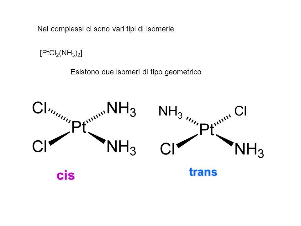 Nei complessi ci sono vari tipi di isomerie [PtCl 2 (NH 3 ) 2 ] Esistono due isomeri di tipo geometrico NH 3 Cl cis trans