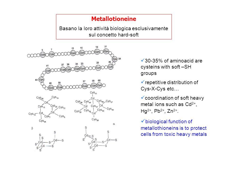 Metallotioneine Basano la loro attività biologica esclusivamente sul concetto hard-soft 30-35% of aminoacid are cysteins with soft –SH groups repetitive distribution of Cys-X-Cys etc… coordination of soft heavy metal ions such as Cd 2+, Hg 2+, Pb 2+, Zn 2+.