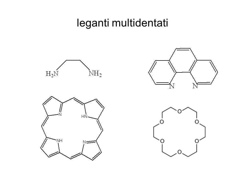 Numero di coordinazione 4: Geometria tetraedrica: favorita se atomo centrale è piccolo o se i leganti sono grandi Geometria piano quadrata: si osserva per i metalli con configurazione d 8 (es cis platino) Numero di coordinazione 5: Poco comune, piramide a base quadrata (eme + istidina) o bipiramide a base triangolare Numero di coordinazione 6: Geometria ottaedrica: molto diffusa, spesso è il punto di partenza per geometrie di simmetria inferiore