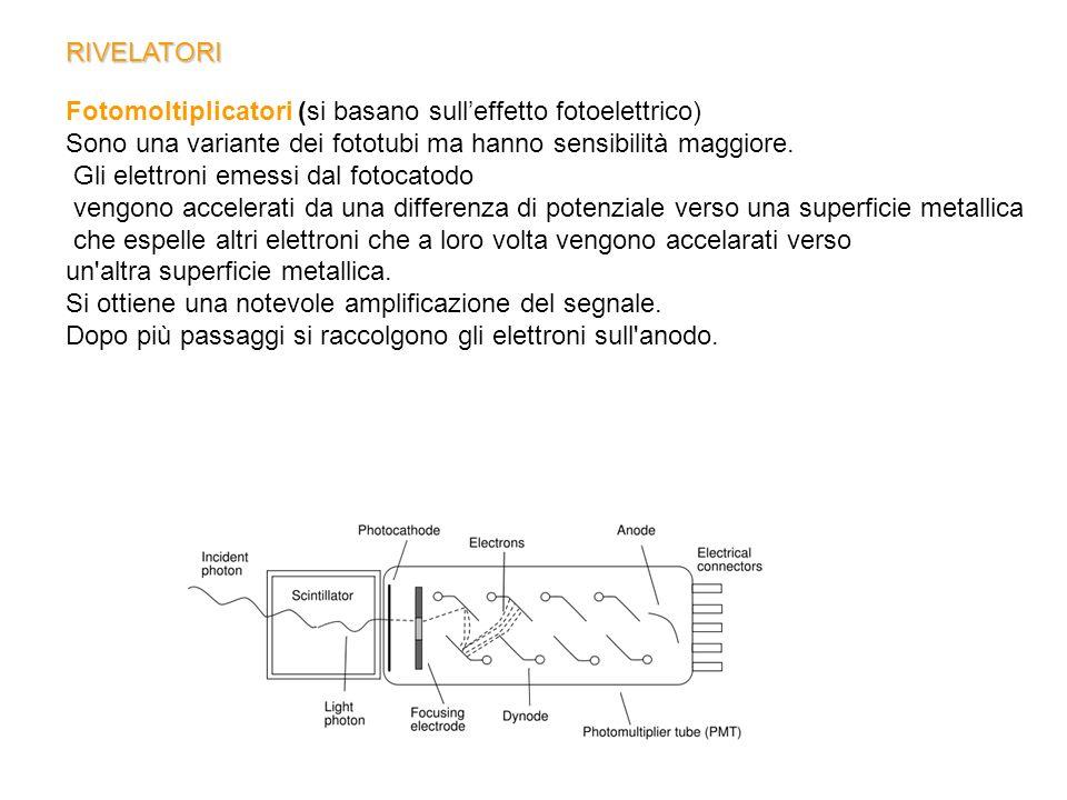 RIVELATORI Fotomoltiplicatori (si basano sulleffetto fotoelettrico) Sono una variante dei fototubi ma hanno sensibilità maggiore. Gli elettroni emessi