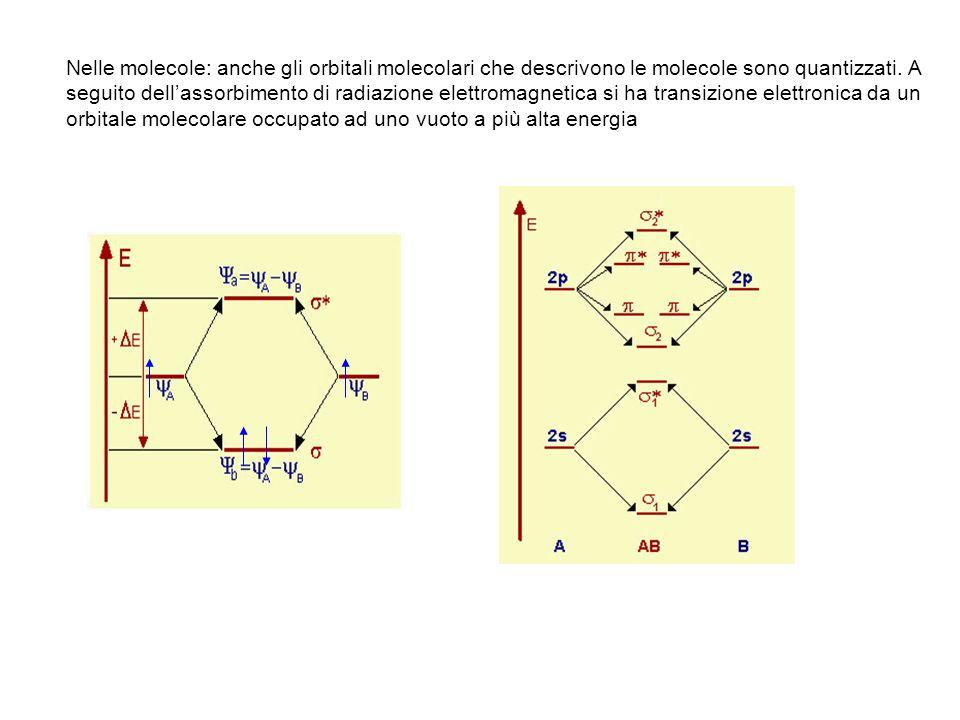 Nelle molecole: anche gli orbitali molecolari che descrivono le molecole sono quantizzati. A seguito dellassorbimento di radiazione elettromagnetica s