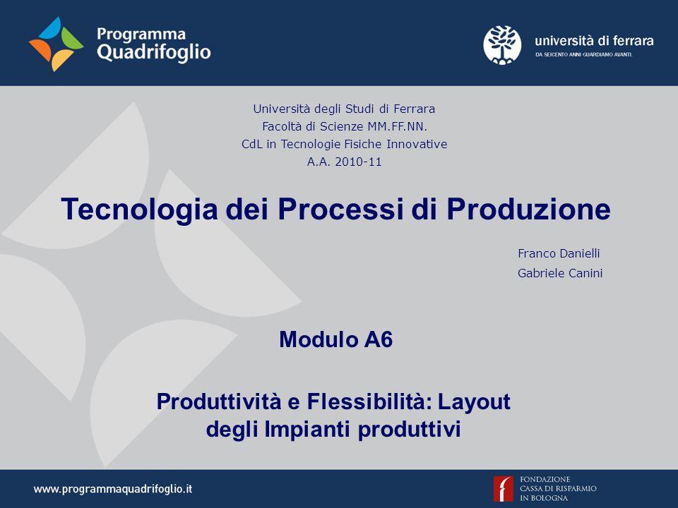 Università degli Studi di Ferrara Facoltà di Scienze MM.FF.NN. CdL in Tecnologie Fisiche Innovative A.A. 2010-11 Tecnologia dei Processi di Produzione