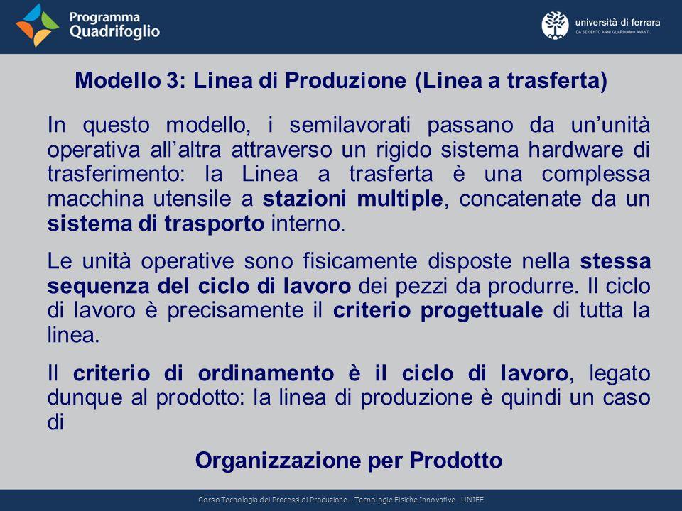 Modello 3: Linea di Produzione (Linea a trasferta) In questo modello, i semilavorati passano da ununità operativa allaltra attraverso un rigido sistem