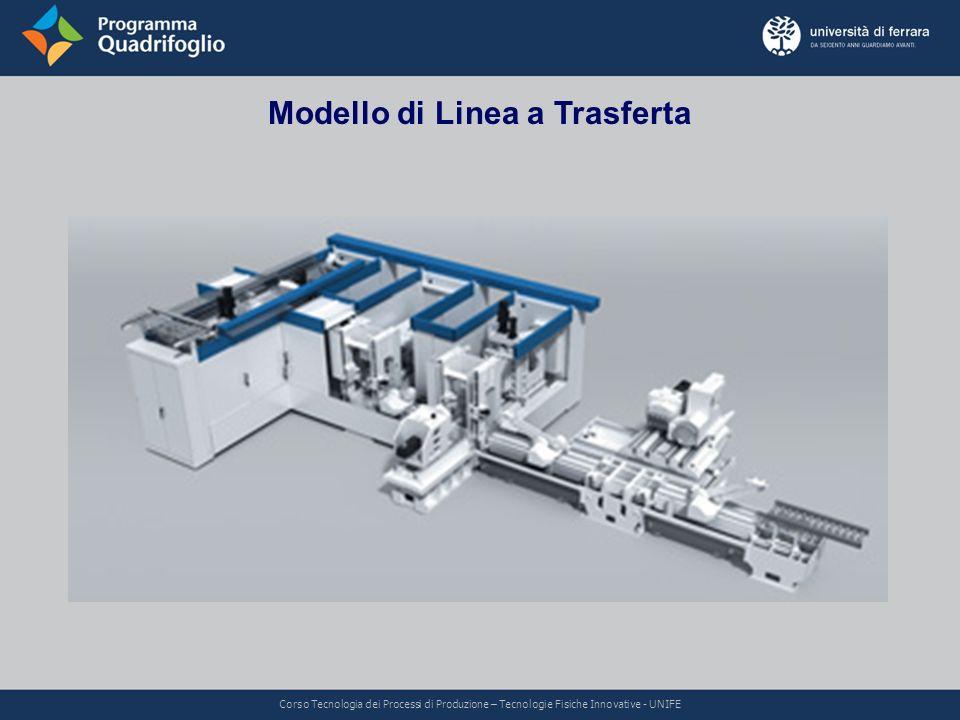 Modello di Linea a Trasferta Corso Tecnologia dei Processi di Produzione – Tecnologie Fisiche Innovative - UNIFE