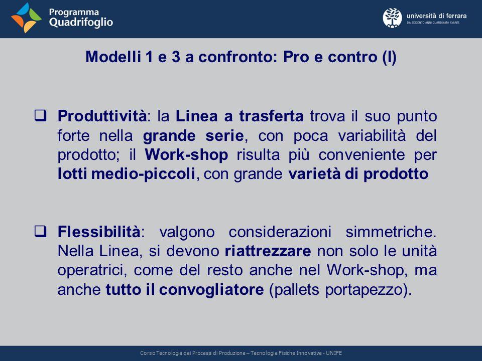 Modelli 1 e 3 a confronto: Pro e contro (I) Produttività: la Linea a trasferta trova il suo punto forte nella grande serie, con poca variabilità del p