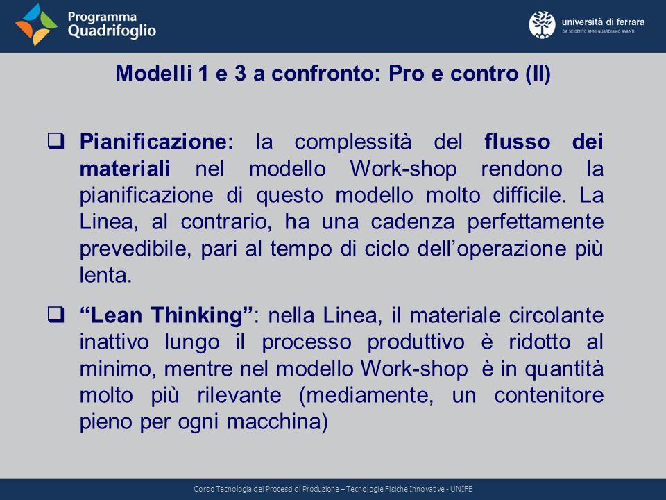 Pianificazione: la complessità del flusso dei materiali nel modello Work-shop rendono la pianificazione di questo modello molto difficile. La Linea, a
