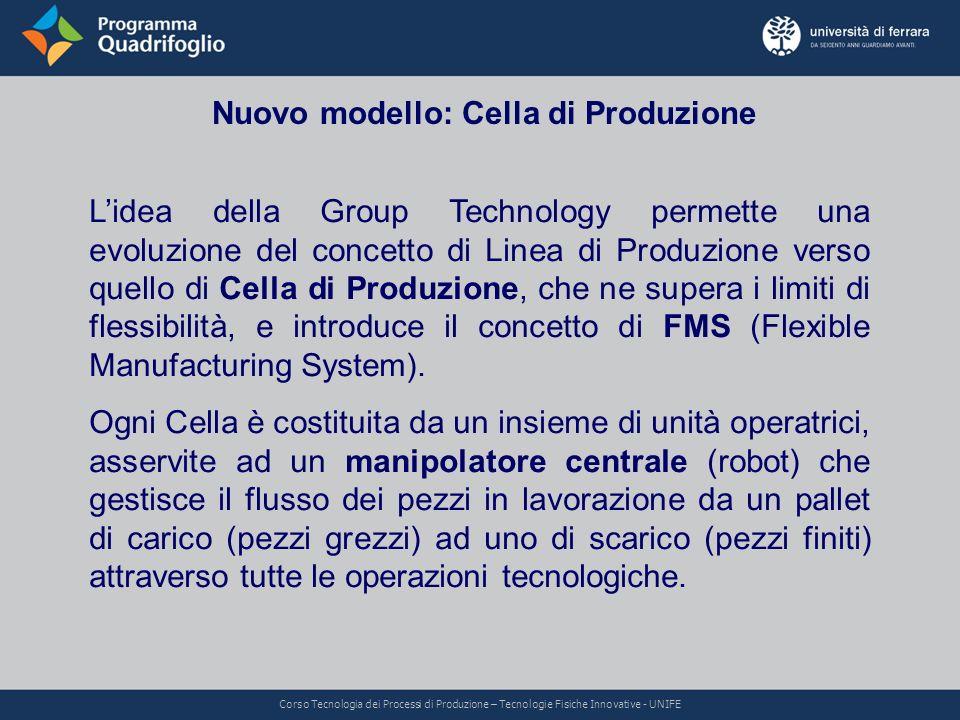 Nuovo modello: Cella di Produzione Lidea della Group Technology permette una evoluzione del concetto di Linea di Produzione verso quello di Cella di P