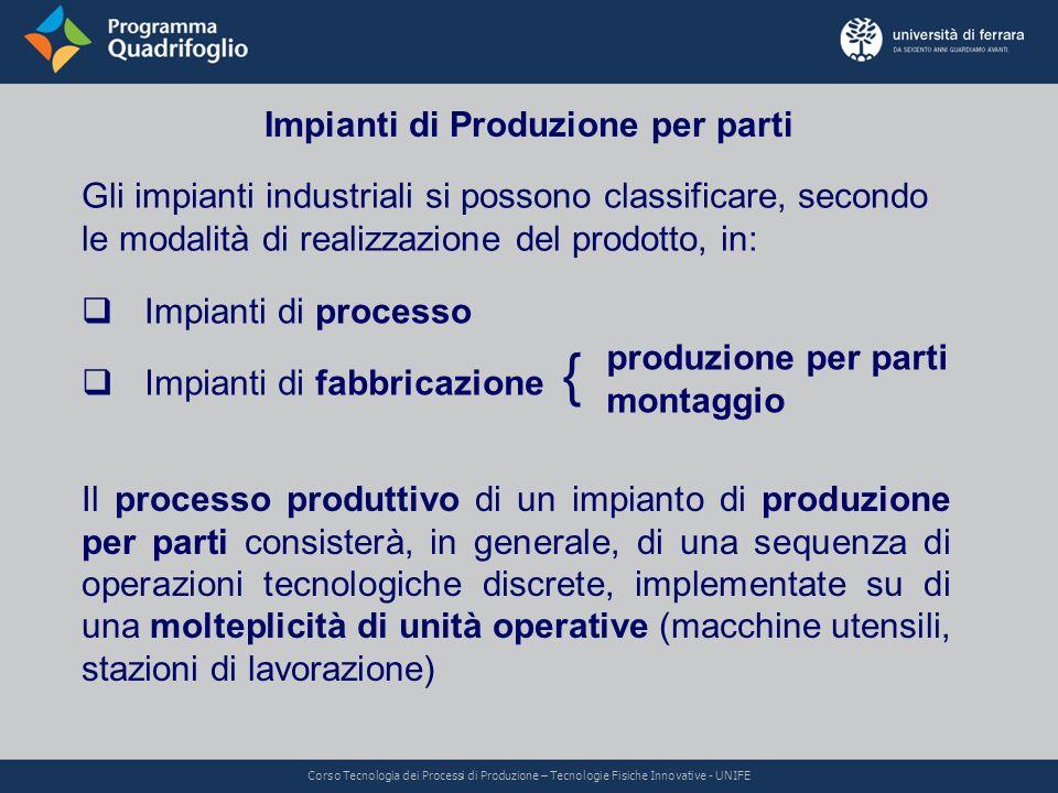 Impianti di Produzione per parti Impianti di processo Il processo produttivo di un impianto di produzione per parti consisterà, in generale, di una se