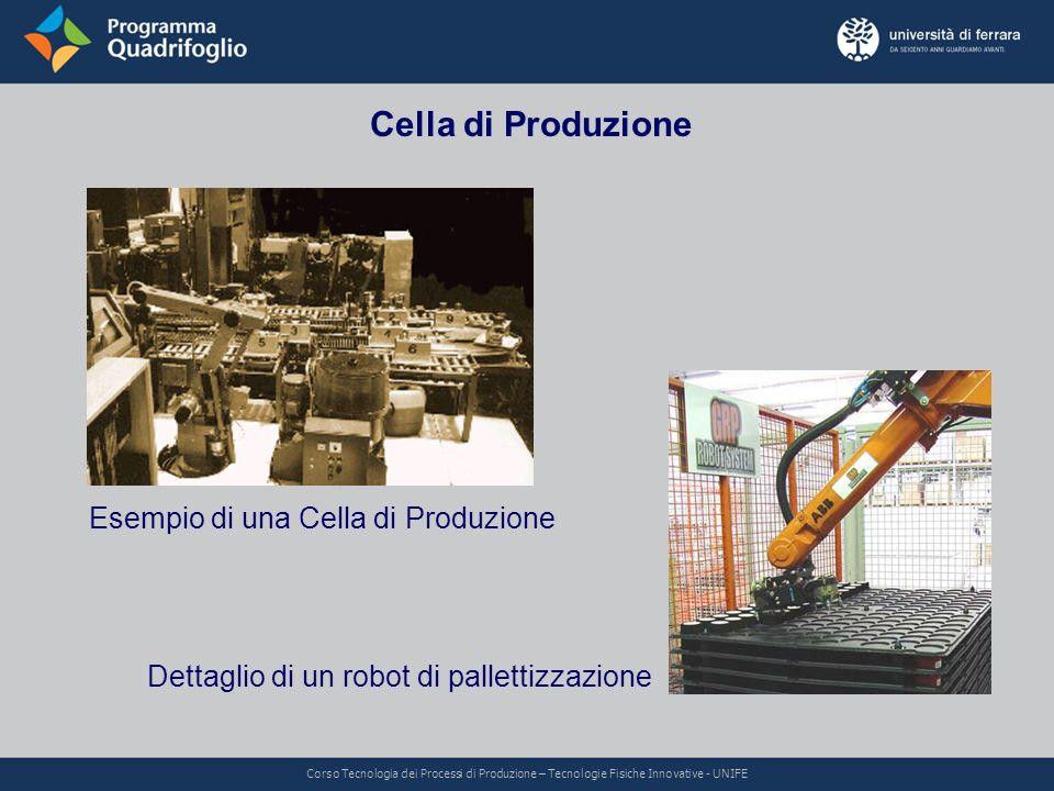 Cella di Produzione Esempio di una Cella di Produzione Dettaglio di un robot di pallettizzazione Corso Tecnologia dei Processi di Produzione – Tecnolo