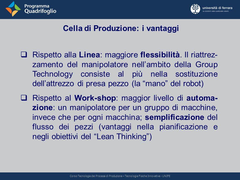 Cella di Produzione: i vantaggi Rispetto alla Linea: maggiore flessibilità. Il riattrez- zamento del manipolatore nellambito della Group Technology co