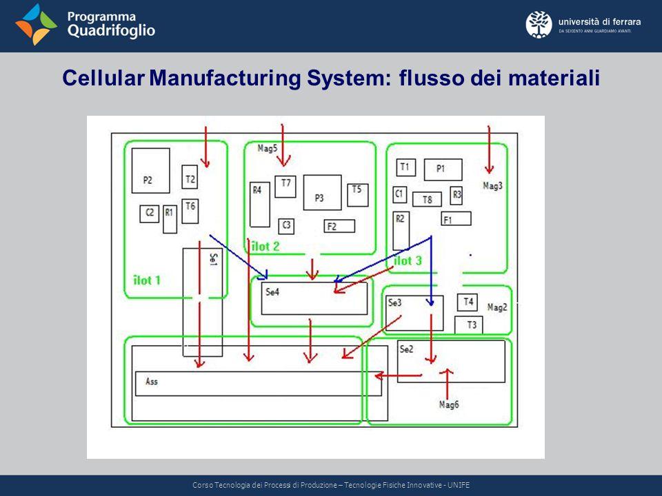 Cellular Manufacturing System: flusso dei materiali Corso Tecnologia dei Processi di Produzione – Tecnologie Fisiche Innovative - UNIFE
