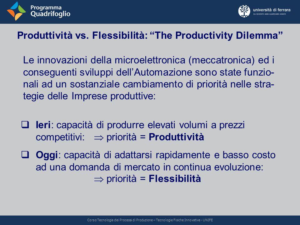 Produttività vs. Flessibilità: The Productivity Dilemma Le innovazioni della microelettronica (meccatronica) ed i conseguenti sviluppi dellAutomazione