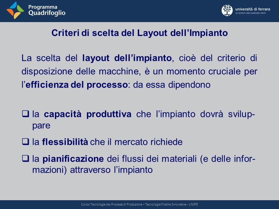 Criteri di scelta del Layout dellImpianto la capacità produttiva che limpianto dovrà svilup- pare la flessibilità che il mercato richiede la pianifica