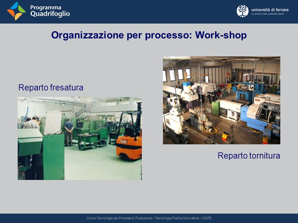 Organizzazione per processo: Work-shop Reparto tornitura Reparto fresatura Corso Tecnologia dei Processi di Produzione – Tecnologie Fisiche Innovative