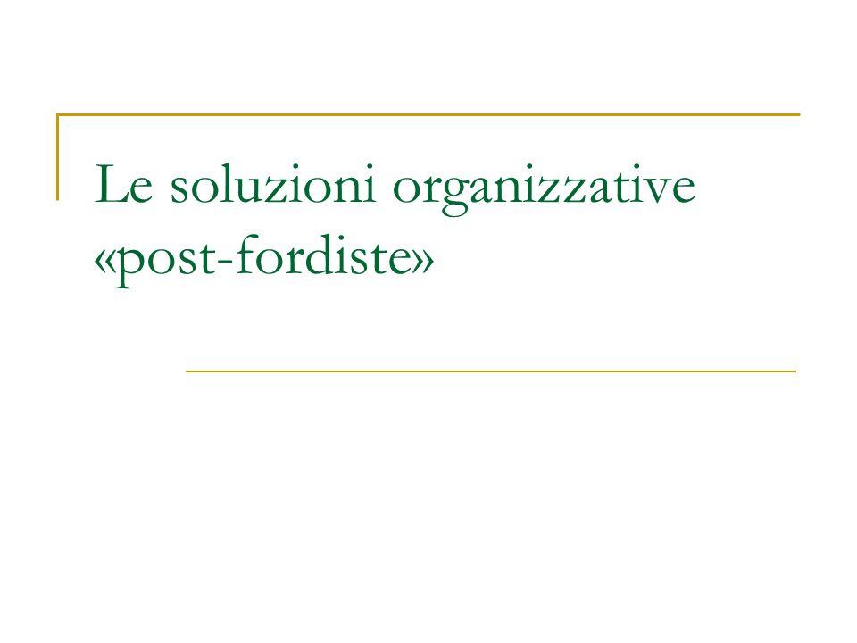Post-Fordismo Il discorso corrente sul management: la rottura netta e inequivocabile con la tradizione fordista / taylorista flessibilità (vs.