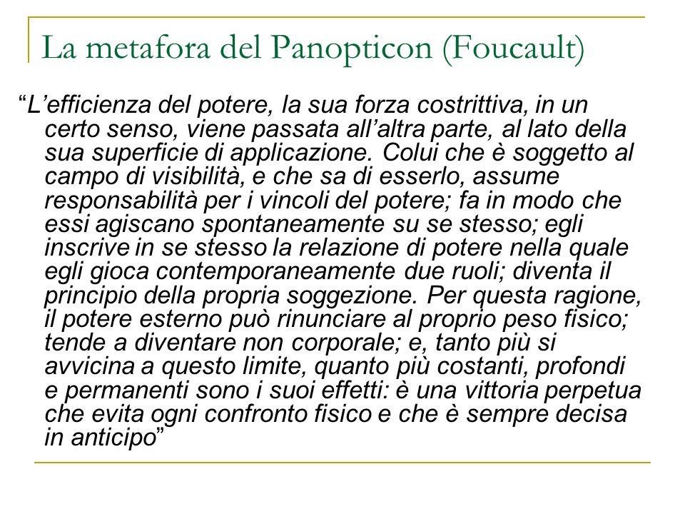 La metafora del Panopticon (Foucault) Lefficienza del potere, la sua forza costrittiva, in un certo senso, viene passata allaltra parte, al lato della