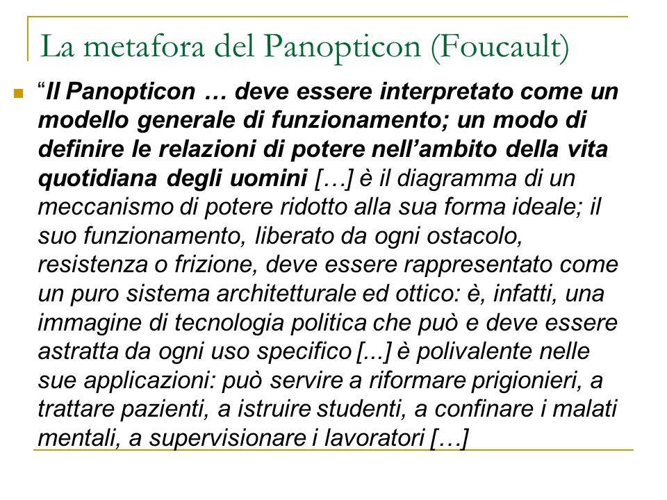 La metafora del Panopticon (Foucault) Il Panopticon … deve essere interpretato come un modello generale di funzionamento; un modo di definire le relaz
