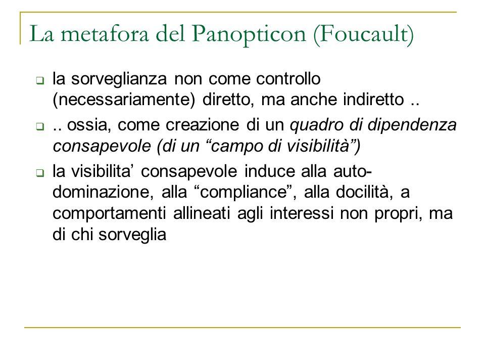 La metafora del Panopticon (Foucault) la sorveglianza non come controllo (necessariamente) diretto, ma anche indiretto.... ossia, come creazione di un