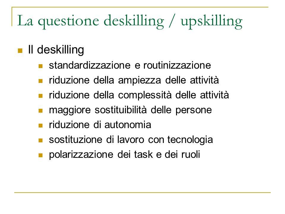 La questione deskilling / upskilling Il deskilling standardizzazione e routinizzazione riduzione della ampiezza delle attività riduzione della comples