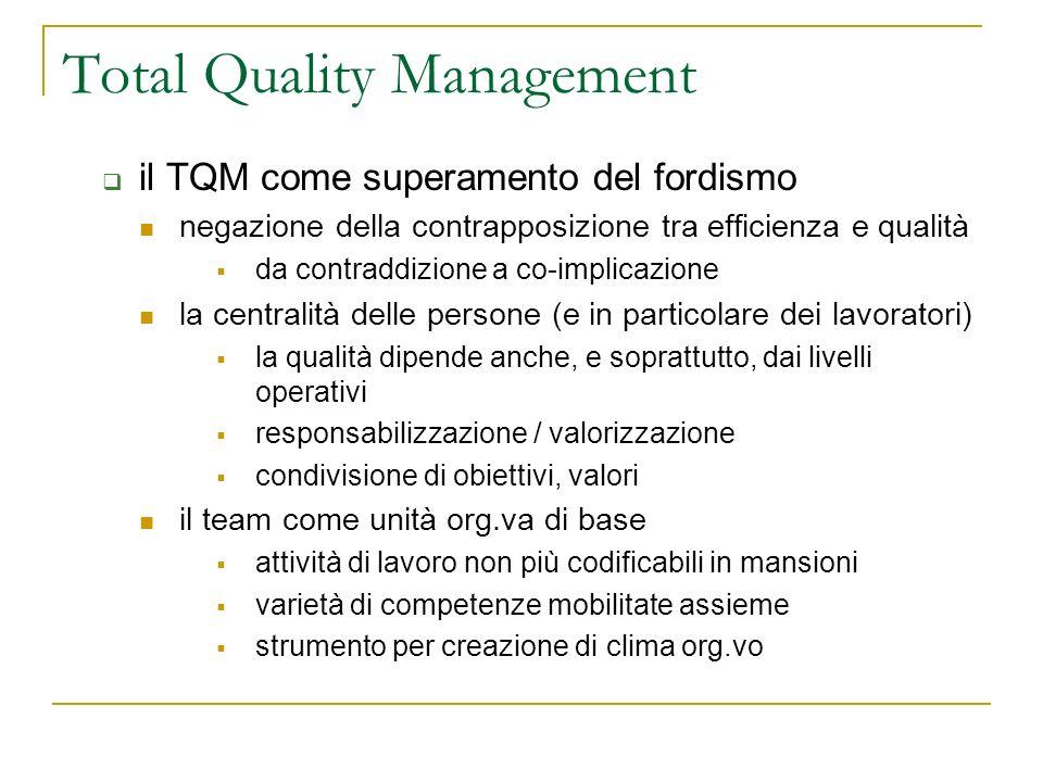 Total Quality Management il TQM come superamento del fordismo negazione della contrapposizione tra efficienza e qualità da contraddizione a co-implica
