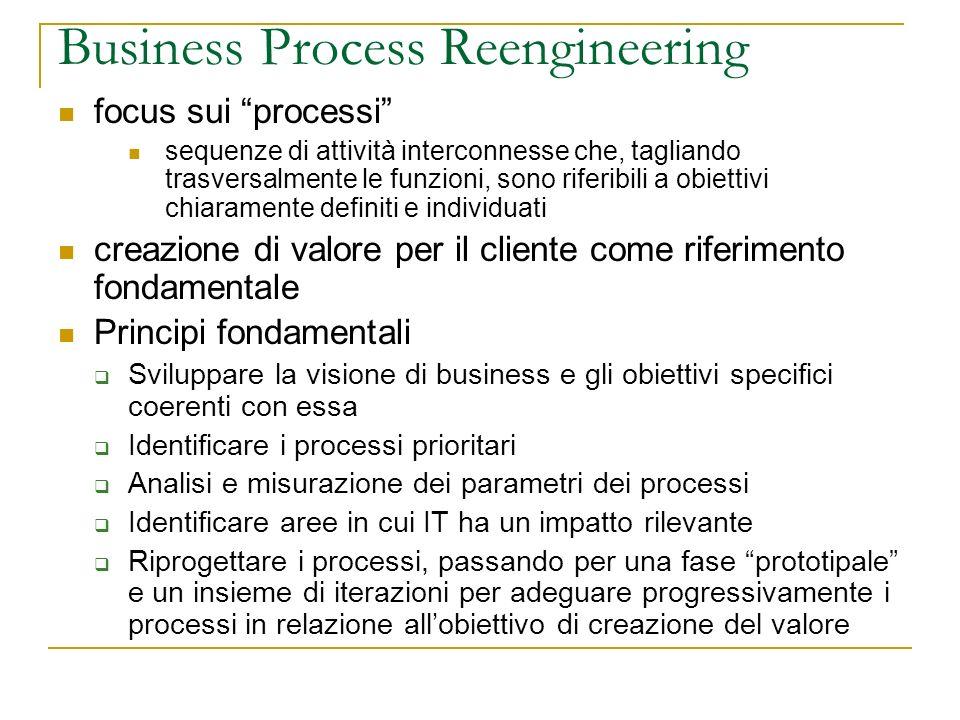 Business Process Reengineering focus sui processi sequenze di attività interconnesse che, tagliando trasversalmente le funzioni, sono riferibili a obi