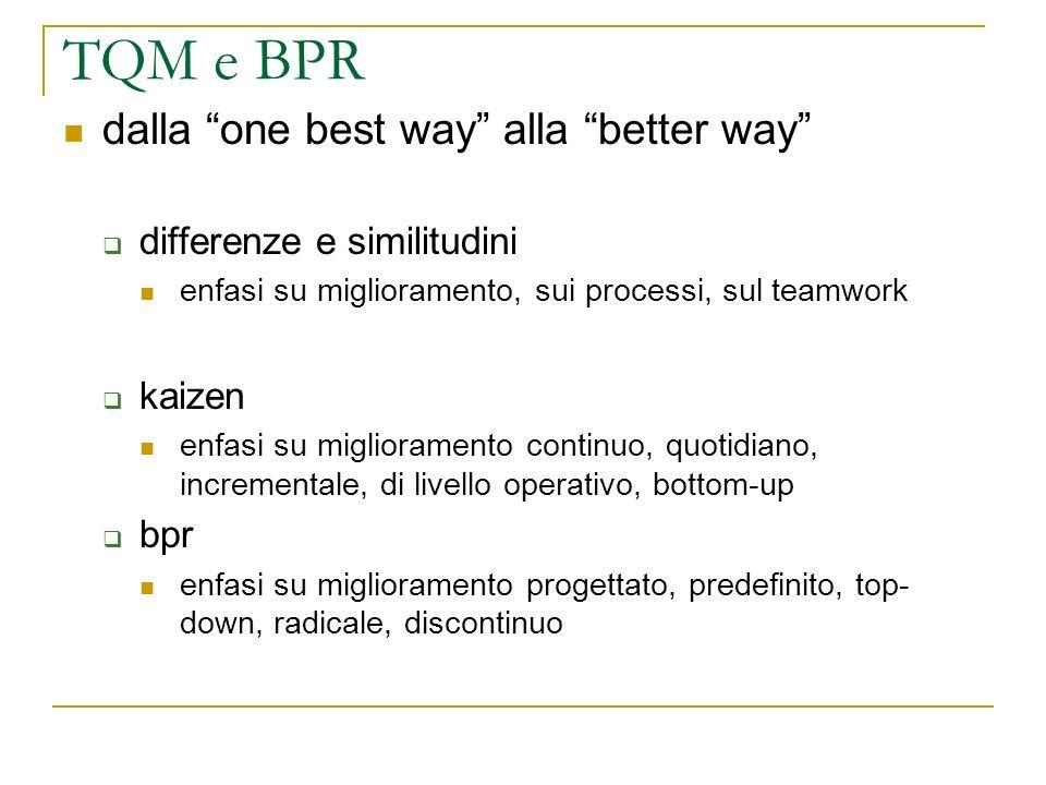 TQM e BPR dalla one best way alla better way differenze e similitudini enfasi su miglioramento, sui processi, sul teamwork kaizen enfasi su migliorame