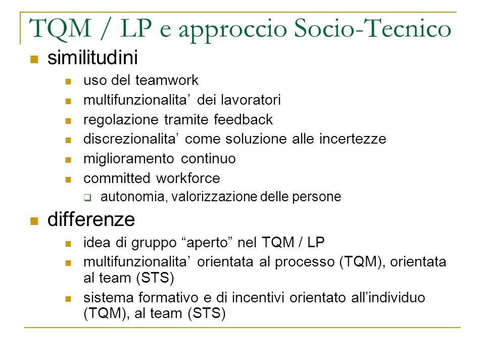 TQM / LP e approccio Socio-Tecnico similitudini uso del teamwork multifunzionalita dei lavoratori regolazione tramite feedback discrezionalita come so