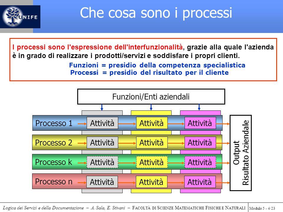 Logica dei Servizi e della Documentazione – A.Sala, E.