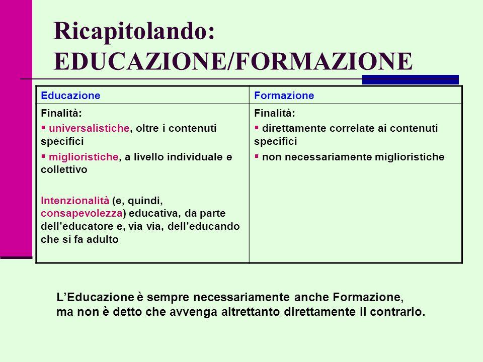 Ricapitolando: EDUCAZIONE/FORMAZIONE EducazioneFormazione Finalità: universalistiche, oltre i contenuti specifici miglioristiche, a livello individual
