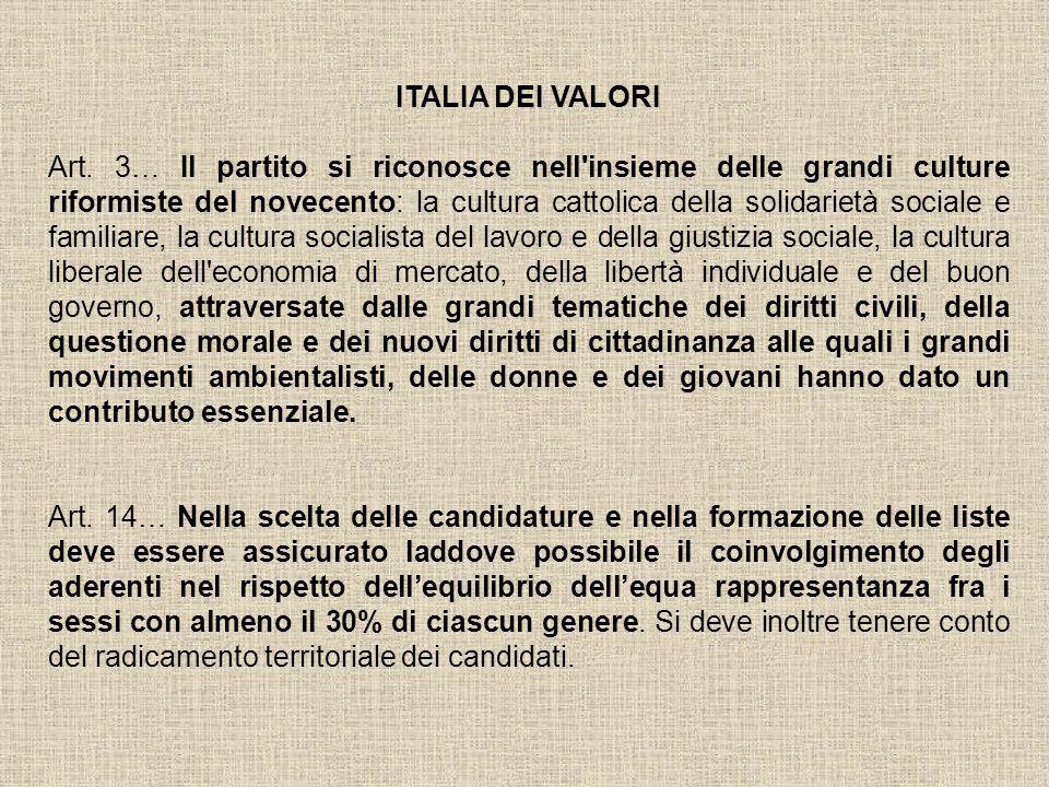 ITALIA DEI VALORI Art. 3… Il partito si riconosce nell'insieme delle grandi culture riformiste del novecento: la cultura cattolica della solidarietà s