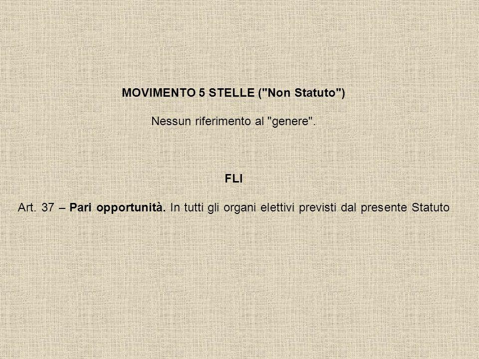 MOVIMENTO 5 STELLE (