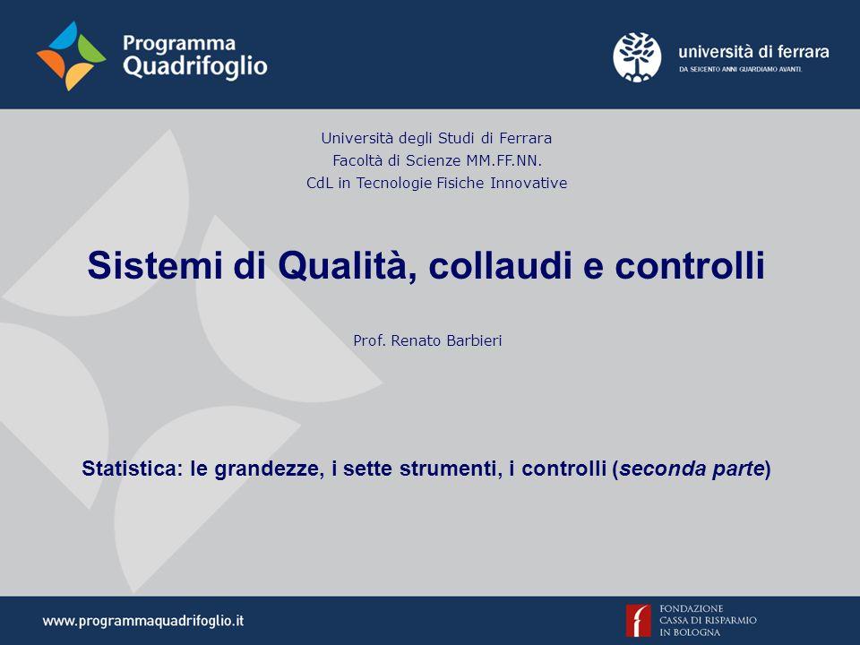 Università degli Studi di Ferrara Facoltà di Scienze MM.FF.NN. CdL in Tecnologie Fisiche Innovative Sistemi di Qualità, collaudi e controlli Prof. Ren