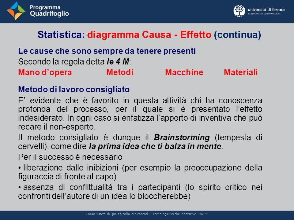 Statistica: diagramma Causa - Effetto (continua) Corso Sistemi di Qualità, collaudi e controlli – Tecnologie Fisiche Innovative - UNIFE Le cause che s