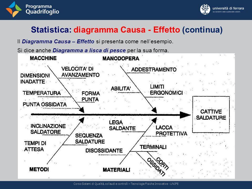 Statistica: diagramma Causa - Effetto (continua) Corso Sistemi di Qualità, collaudi e controlli – Tecnologie Fisiche Innovative - UNIFE Il Diagramma C