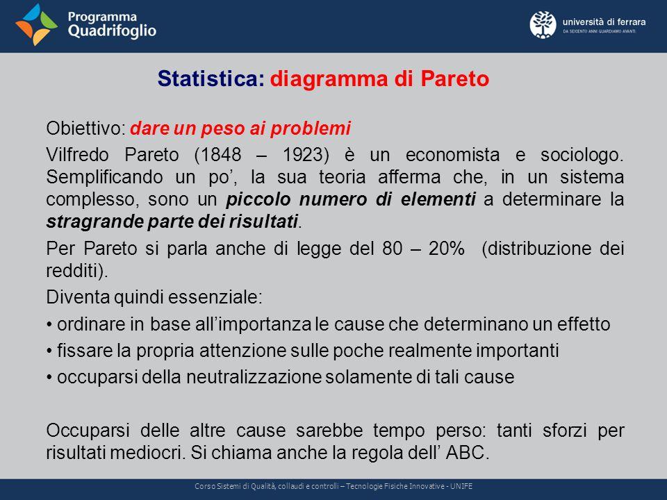 Corso Sistemi di Qualità, collaudi e controlli – Tecnologie Fisiche Innovative - UNIFE Obiettivo: dare un peso ai problemi Vilfredo Pareto (1848 – 192