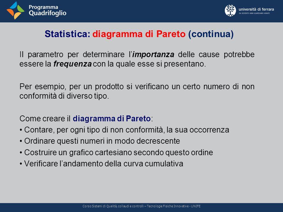 Statistica: diagramma di Pareto (continua) Corso Sistemi di Qualità, collaudi e controlli – Tecnologie Fisiche Innovative - UNIFE Il parametro per det