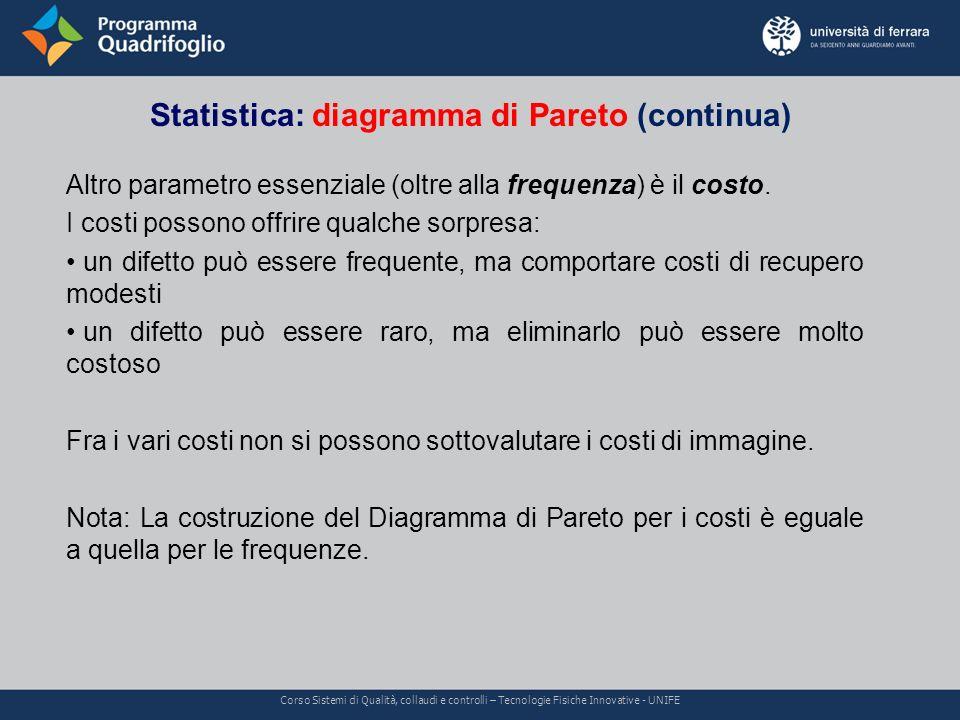 Statistica: diagramma di Pareto (continua) Corso Sistemi di Qualità, collaudi e controlli – Tecnologie Fisiche Innovative - UNIFE Altro parametro esse