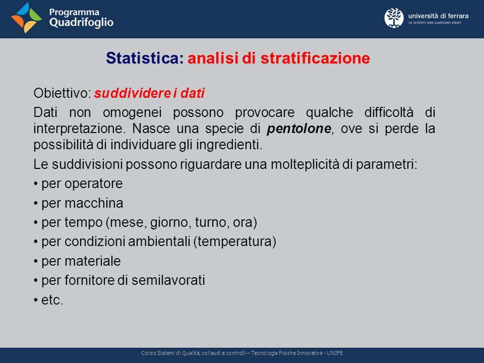 Statistica: analisi di stratificazione Corso Sistemi di Qualità, collaudi e controlli – Tecnologie Fisiche Innovative - UNIFE Obiettivo: suddividere i