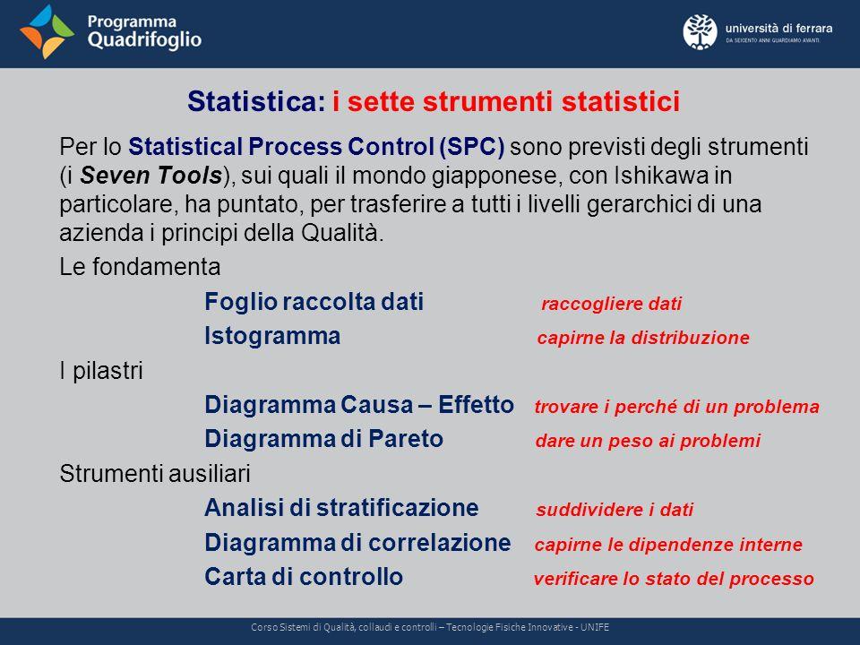 Statistica: i sette strumenti statistici Corso Sistemi di Qualità, collaudi e controlli – Tecnologie Fisiche Innovative - UNIFE Per lo Statistical Pro
