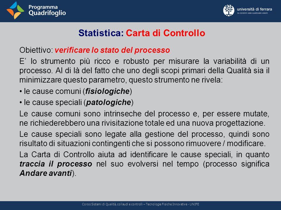 Statistica: Carta di Controllo Corso Sistemi di Qualità, collaudi e controlli – Tecnologie Fisiche Innovative - UNIFE Obiettivo: verificare lo stato d