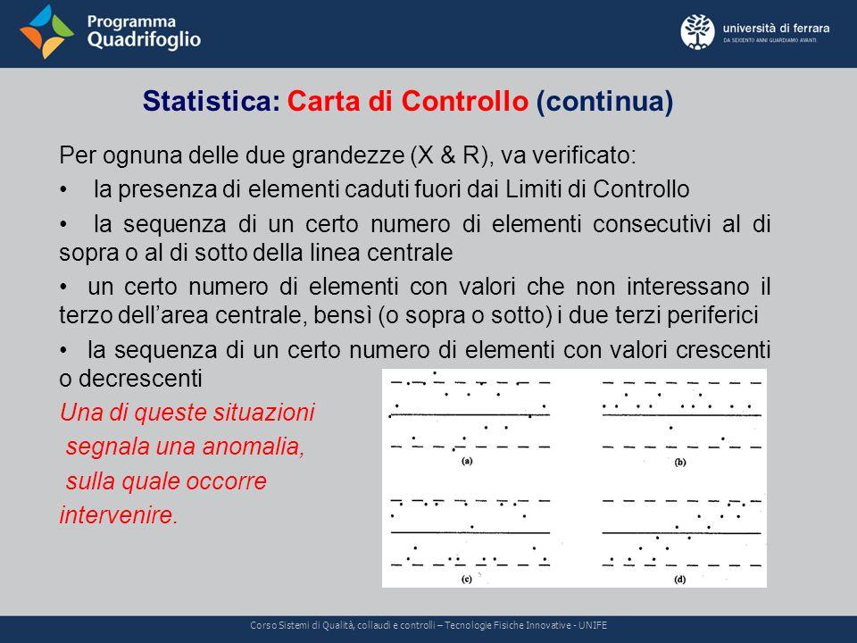 Statistica: Carta di Controllo (continua) Corso Sistemi di Qualità, collaudi e controlli – Tecnologie Fisiche Innovative - UNIFE Per ognuna delle due