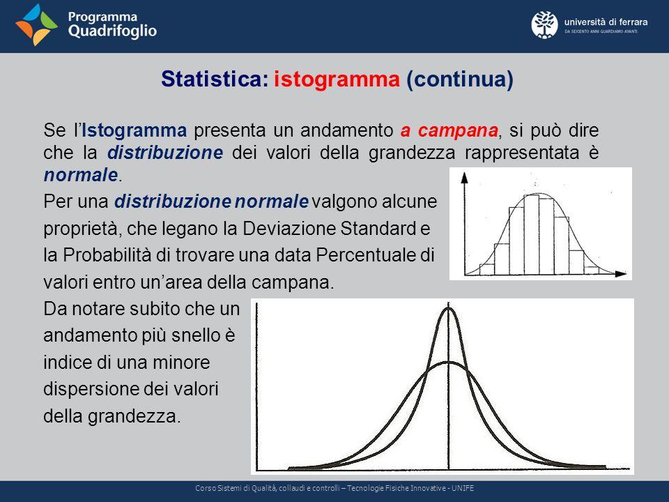 Statistica: istogramma (continua) Corso Sistemi di Qualità, collaudi e controlli – Tecnologie Fisiche Innovative - UNIFE Non sempre lIstogramma presenta la forma tipica a campana.