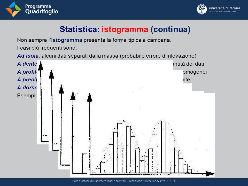 Statistica: diagramma di correlazione (continua) Corso Sistemi di Qualità, collaudi e controlli – Tecnologie Fisiche Innovative - UNIFE Dalla nuvola dei dati si rileva una tendenza a crescere, in modo approssimativamente proporzionale, di Statura e Peso.