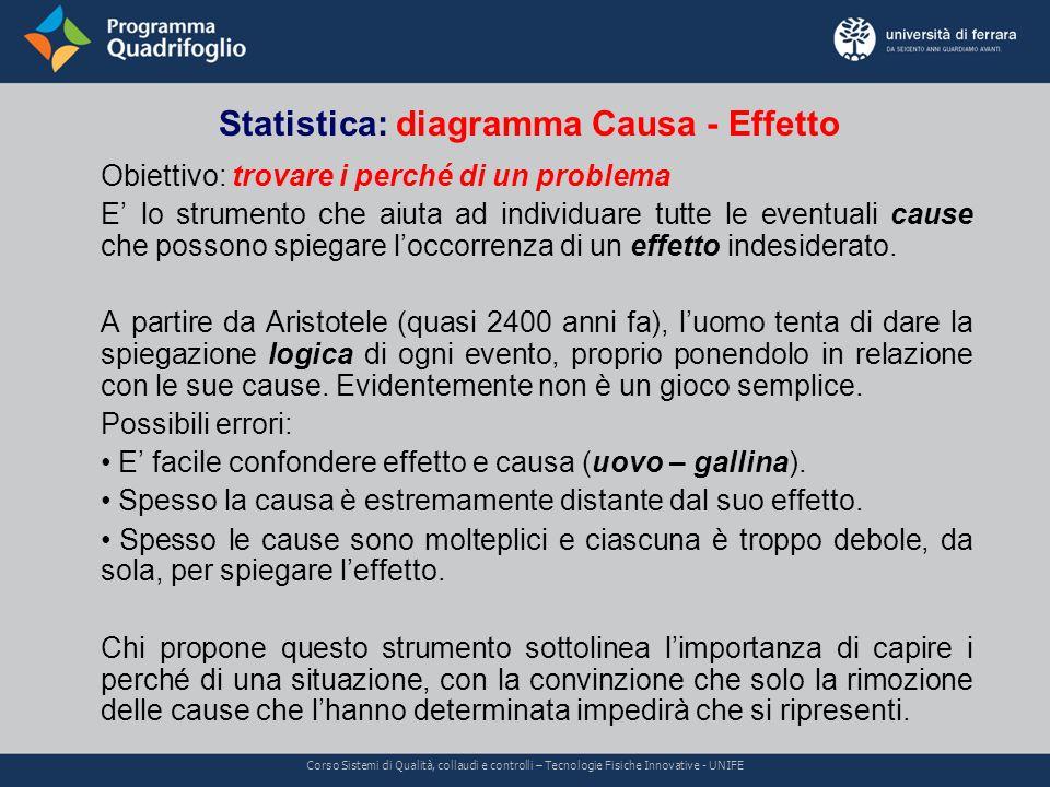 Statistica: diagramma Causa - Effetto Corso Sistemi di Qualità, collaudi e controlli – Tecnologie Fisiche Innovative - UNIFE Obiettivo: trovare i perc