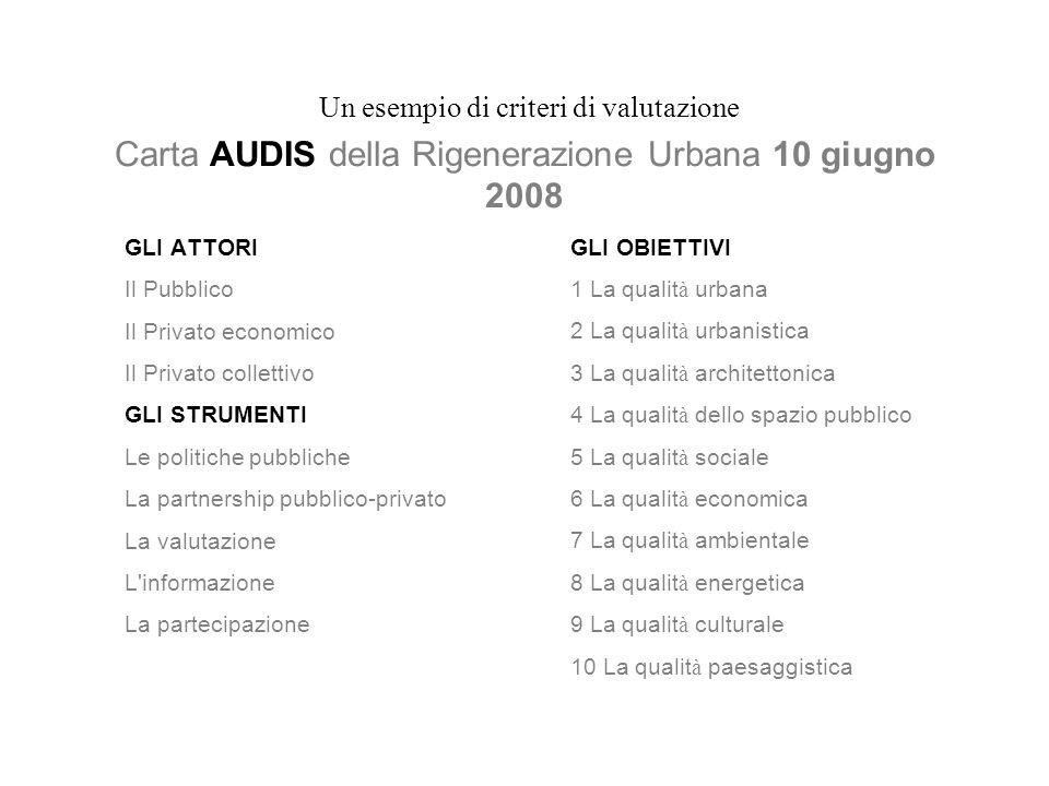 Un esempio di criteri di valutazione Carta AUDIS della Rigenerazione Urbana 10 giugno 2008 GLI ATTORI Il Pubblico Il Privato economico Il Privato coll