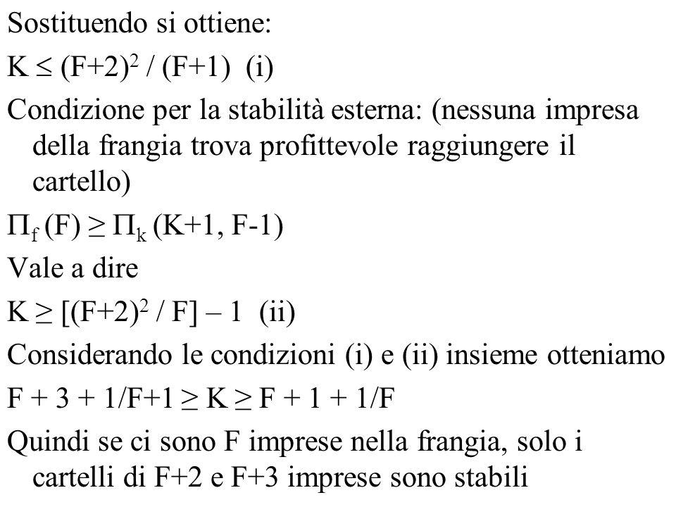 Sostituendo si ottiene: K (F+2) 2 / (F+1) (i) Condizione per la stabilità esterna: (nessuna impresa della frangia trova profittevole raggiungere il ca