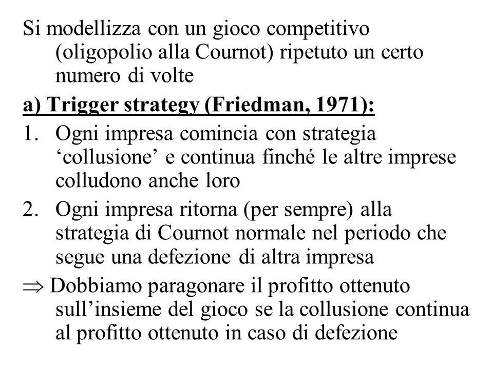 Si modellizza con un gioco competitivo (oligopolio alla Cournot) ripetuto un certo numero di volte a) Trigger strategy (Friedman, 1971): 1.Ogni impres