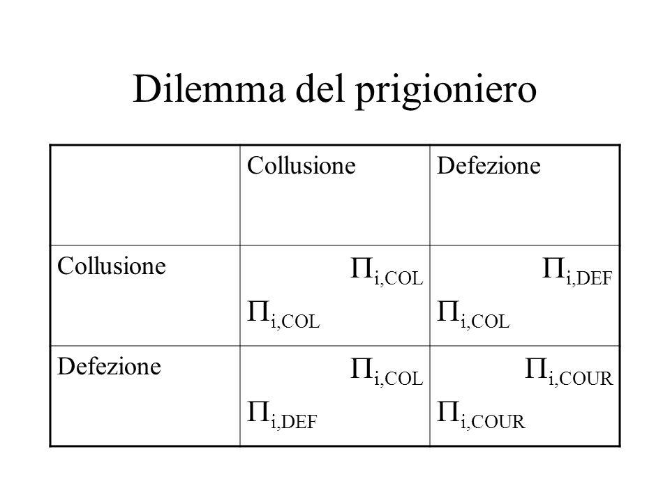 Dilemma del prigioniero CollusioneDefezione Collusione i,COL i,DEF i,COL Defezione i,COL i,DEF i,COUR