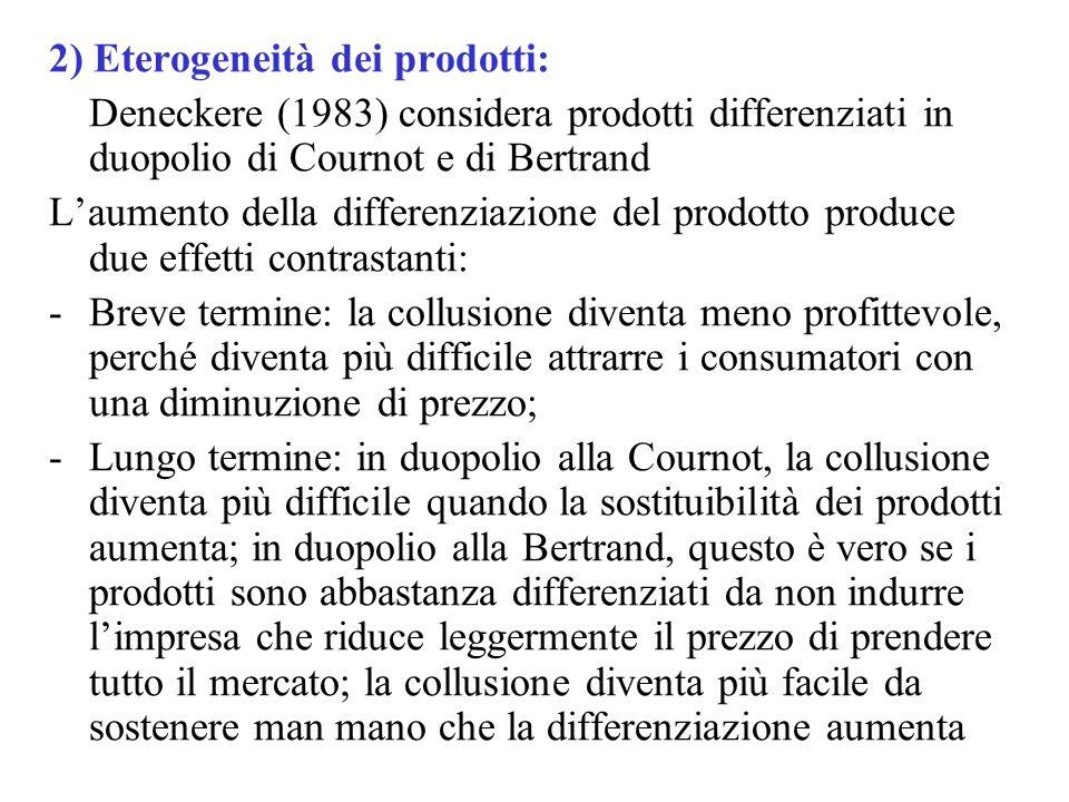 2) Eterogeneità dei prodotti: Deneckere (1983) considera prodotti differenziati in duopolio di Cournot e di Bertrand Laumento della differenziazione d