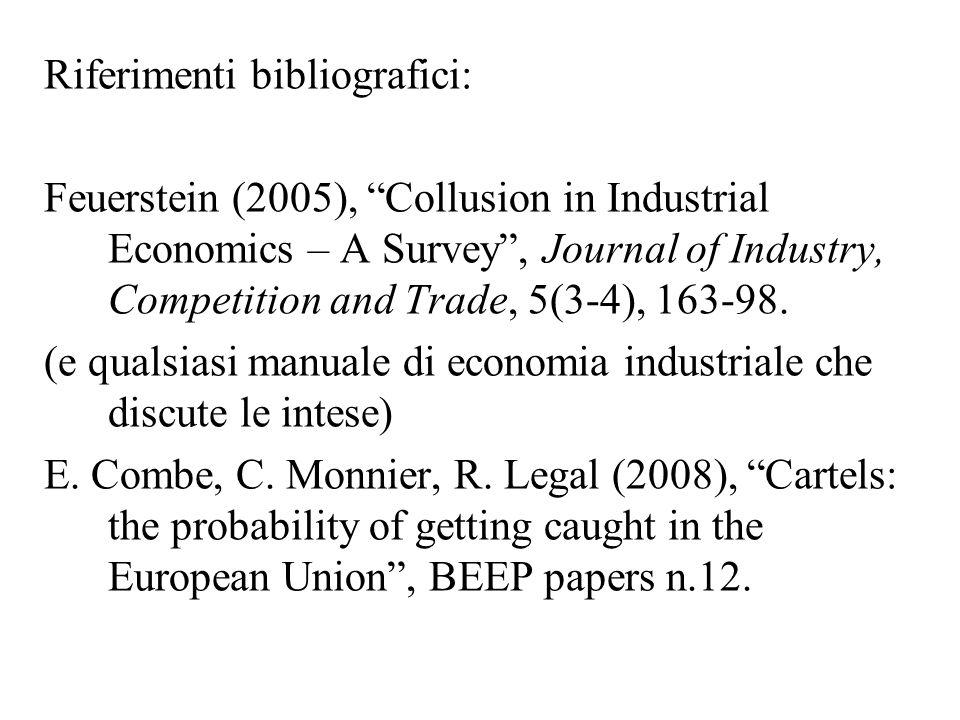 - Durata del Cartello: studi che usano dati di cartelli evidenziati dalle autorità antitrust.